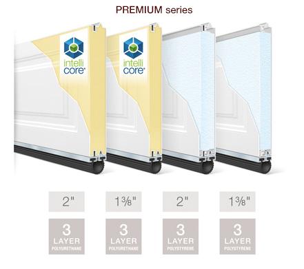 premium-cutaway