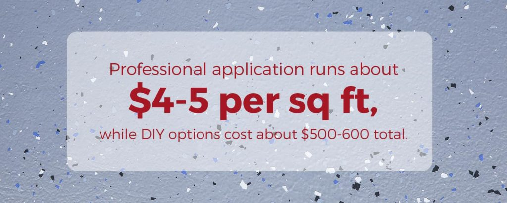 Professional applications runs about 4-5 dollars per sq ft, while DIY options cost about 500-600 dollars total