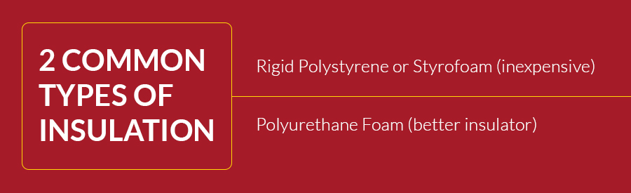 2 common types of insulation: rigid polystyrene or styrofoam (inexpensive) and polyurethane foam (better insulator)