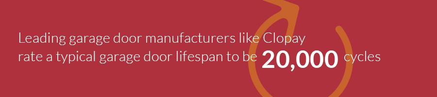 garage door lifespan is 20,000 cycles